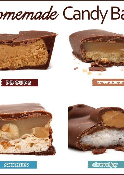 Sweet Treat: Homemade Candy Bars