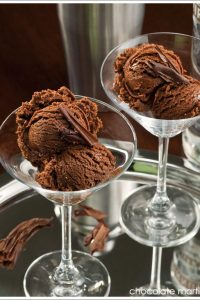 Chocolate Martini Ice Cream Recipe