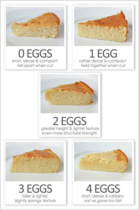 soft egg cake recipe