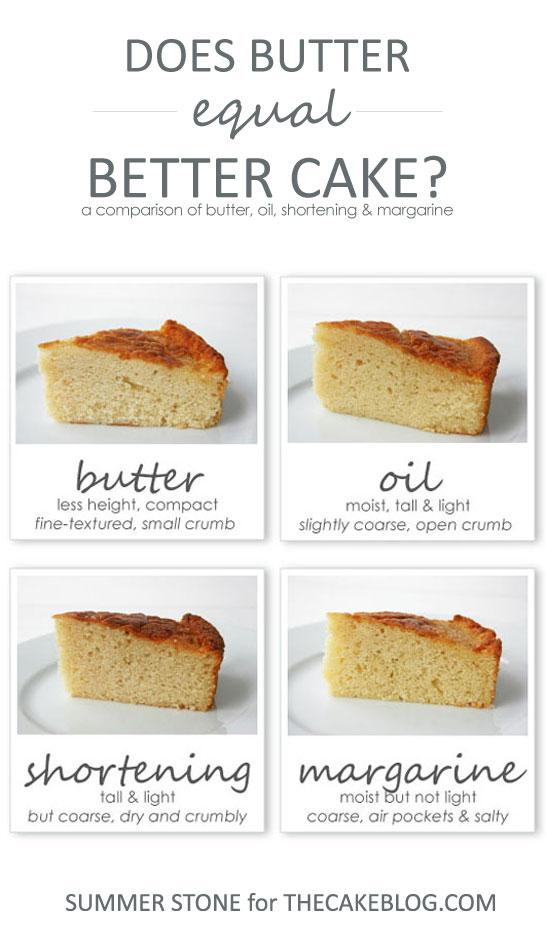 Fat chance is butter really better for Different types of cakes recipes with pictures