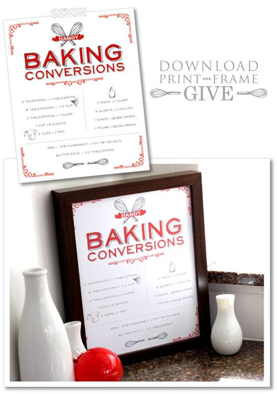 9e979427de5a Free Printable   Vintage Baking Conversions Chart