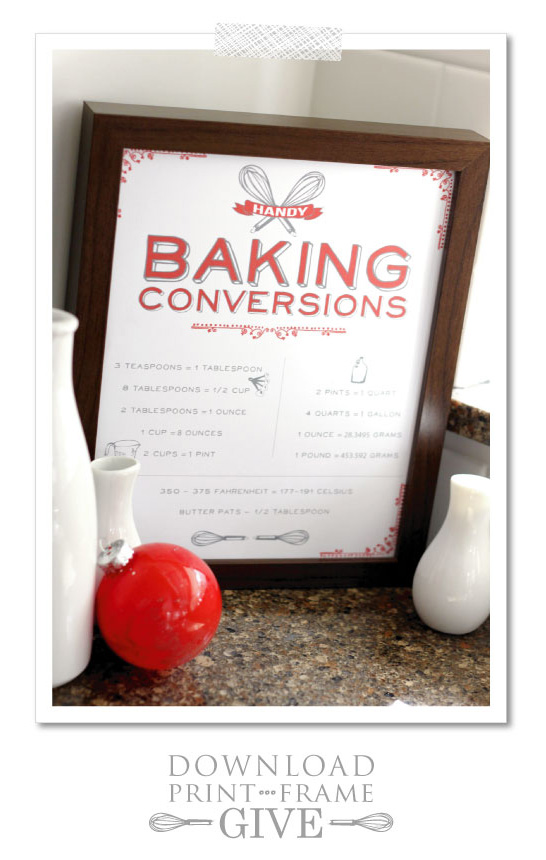 photo about Free Printable Vintage Images known as Absolutely free Printable : Basic Baking Conversions Chart The Cake