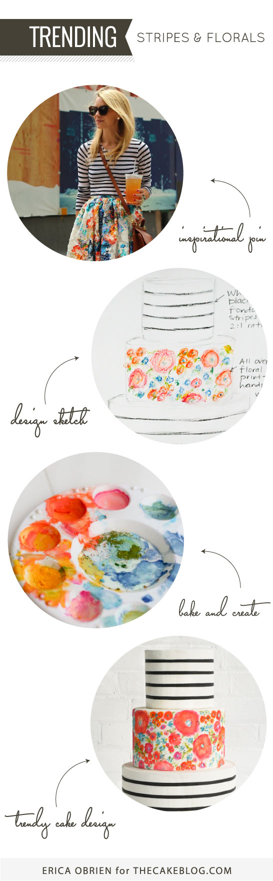 Stripes & Florals | Translating Trends into Cake Designs | Erica OBrien for TheCakBlog.com