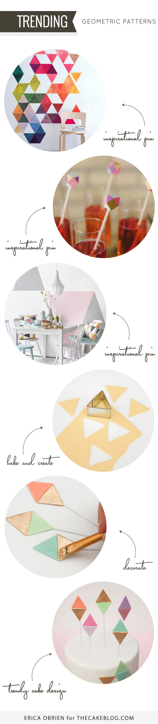 Geometric Patterns | translating trends into cake designs | by Erica OBrien for TheCakeBlog.com