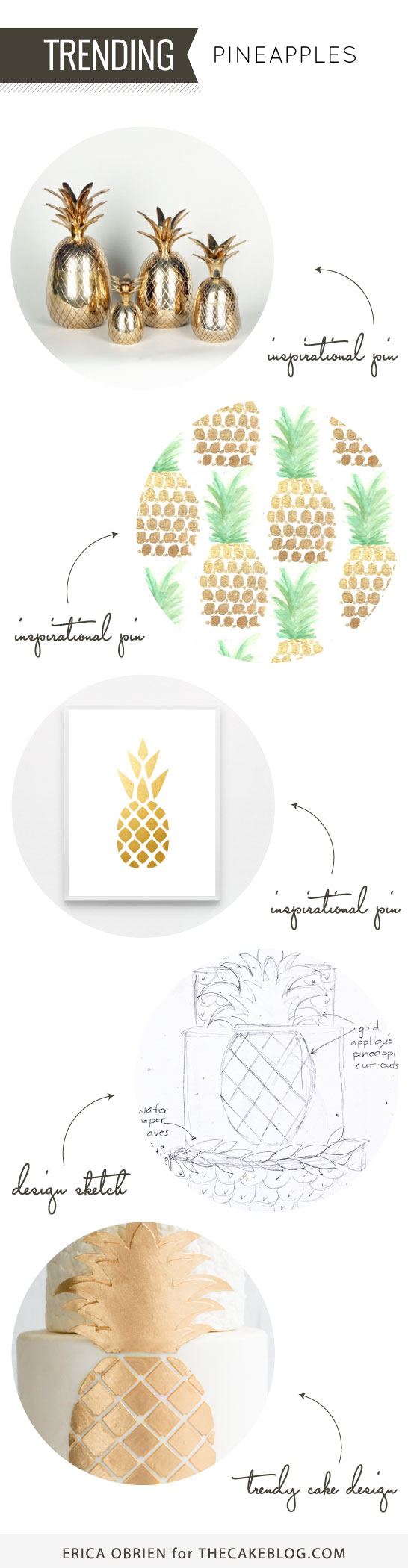 Pineapple Cake | translating trends into cake designs | by Erica OBrien for TheCakeBlog.com