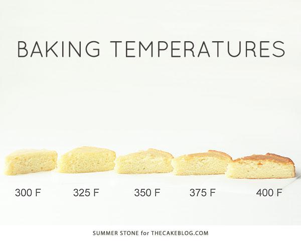Baking Temperature Comparison