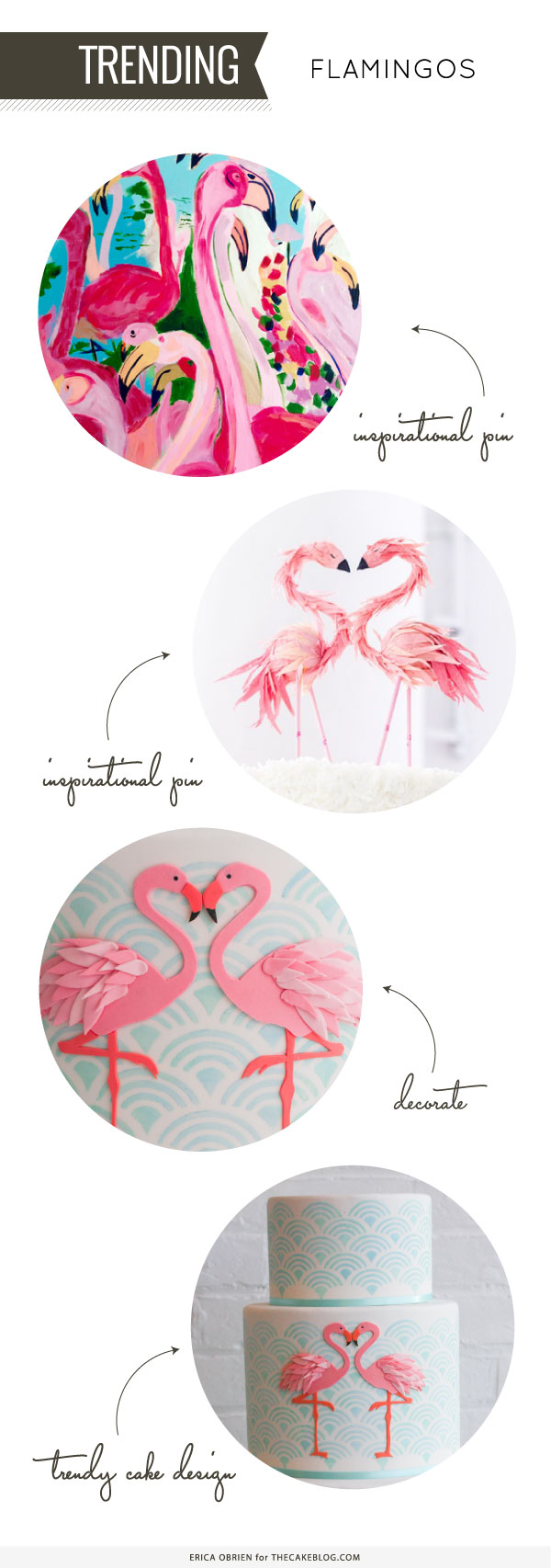 Flamingo Cake | by Erica OBrien for TheCakeBlog.com