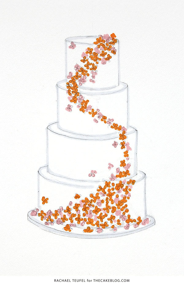 Design Tips: Creating Movement | by Rachael Teufel for TheCakeBlog.com