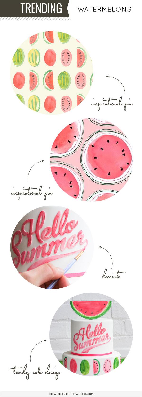 Watermelon Cake Inspiration | by Erica OBrien for TheCakeBlog.com