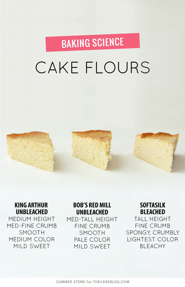 Which Flour Is Best? | The Cake Blog
